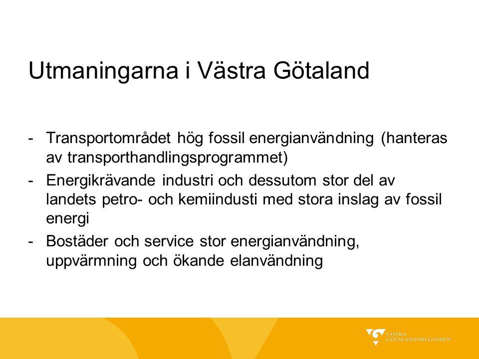 Utmaningarna i Västra Götaland -Transportområdet hög fossil energianvändning (hanteras av transporthandlingsprogrammet) -Energikrävande industri och d
