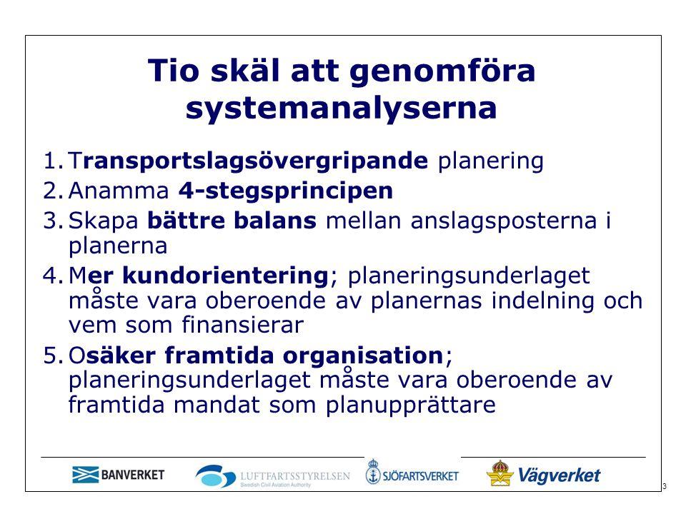 3 Tio skäl att genomföra systemanalyserna 1.Transportslagsövergripande planering 2.Anamma 4-stegsprincipen 3.Skapa bättre balans mellan anslagsposterna i planerna 4.Mer kundorientering; planeringsunderlaget måste vara oberoende av planernas indelning och vem som finansierar 5.Osäker framtida organisation; planeringsunderlaget måste vara oberoende av framtida mandat som planupprättare
