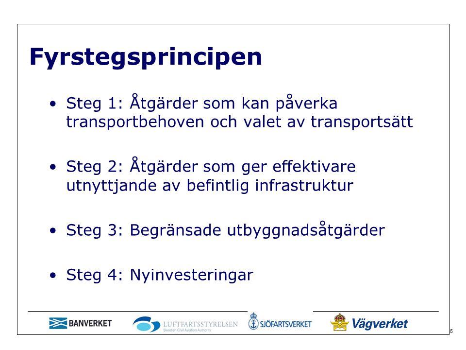 5 Fyrstegsprincipen Steg 1: Åtgärder som kan påverka transportbehoven och valet av transportsätt Steg 2: Åtgärder som ger effektivare utnyttjande av befintlig infrastruktur Steg 3: Begränsade utbyggnadsåtgärder Steg 4: Nyinvesteringar