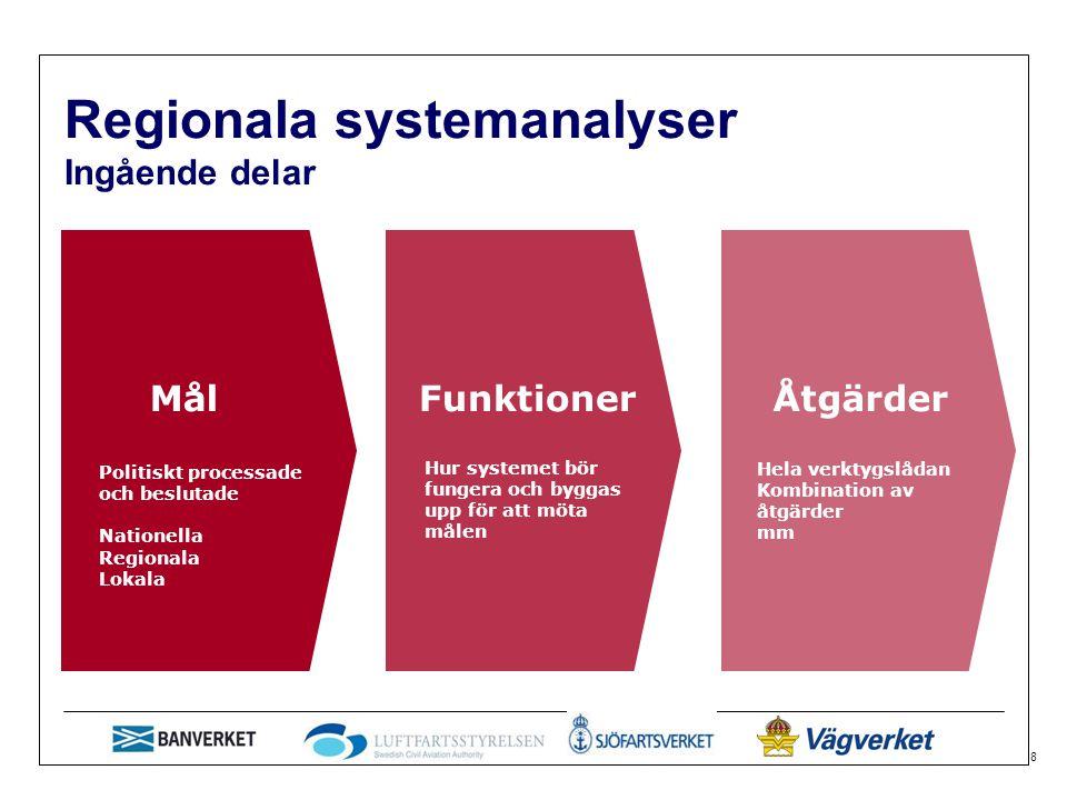 8 Regionala systemanalyser Ingående delar Hur systemet bör fungera och byggas upp för att möta målen Politiskt processade och beslutade Nationella Regionala Lokala MålFunktionerÅtgärder Hela verktygslådan Kombination av åtgärder mm