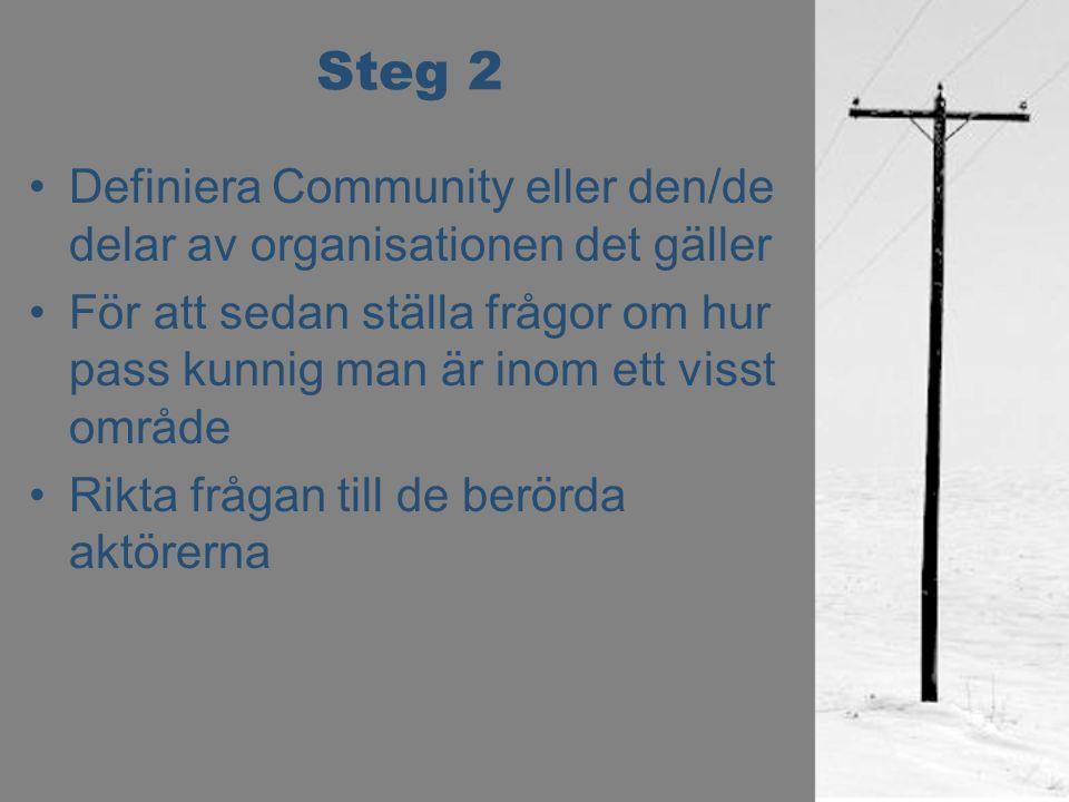 Steg 2 Definiera Community eller den/de delar av organisationen det gäller För att sedan ställa frågor om hur pass kunnig man är inom ett visst område Rikta frågan till de berörda aktörerna