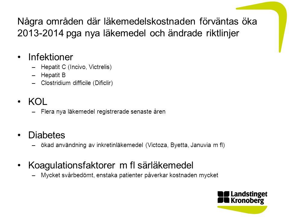 Infektioner –Hepatit C (Incivo, Victrelis) –Hepatit B –Clostridium difficile (Dificlir) KOL –Flera nya läkemedel registrerade senaste åren Diabetes –ö