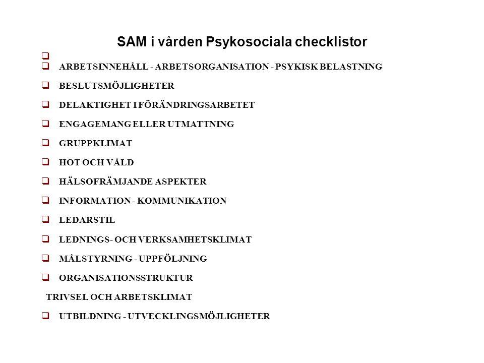 SAM i vården Psykosociala checklistor   ARBETSINNEHÅLL - ARBETSORGANISATION - PSYKISK BELASTNING  BESLUTSMÖJLIGHETER  DELAKTIGHET I FÖRÄNDRINGSARBETET  ENGAGEMANG ELLER UTMATTNING  GRUPPKLIMAT  HOT OCH VÅLD  HÄLSOFRÄMJANDE ASPEKTER  INFORMATION - KOMMUNIKATION  LEDARSTIL  LEDNINGS- OCH VERKSAMHETSKLIMAT  MÅLSTYRNING - UPPFÖLJNING  ORGANISATIONSSTRUKTUR TRIVSEL OCH ARBETSKLIMAT  UTBILDNING - UTVECKLINGSMÖJLIGHETER