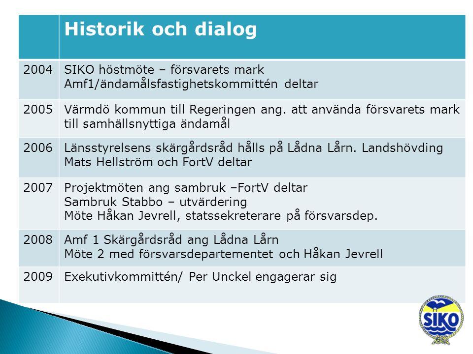 Historik och dialog 2004SIKO höstmöte – försvarets mark Amf1/ändamålsfastighetskommittén deltar 2005Värmdö kommun till Regeringen ang.