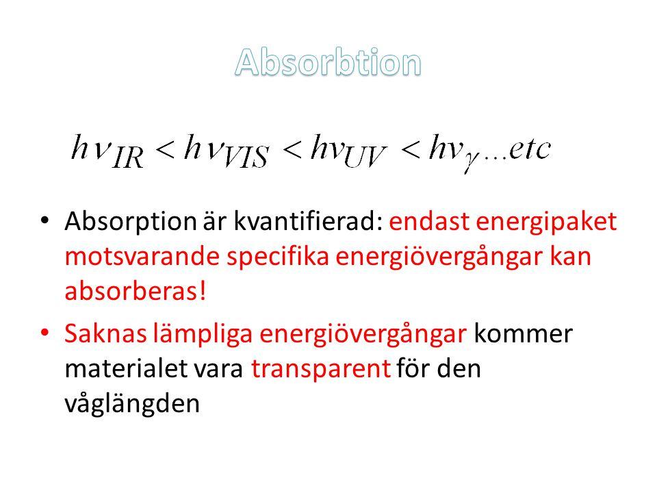 Absorption är kvantifierad: endast energipaket motsvarande specifika energiövergångar kan absorberas! Saknas lämpliga energiövergångar kommer material
