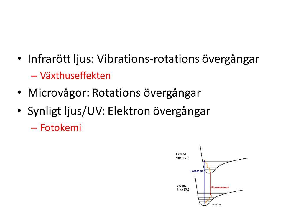 Infrarött ljus: Vibrations-rotations övergångar – Växthuseffekten Microvågor: Rotations övergångar Synligt ljus/UV: Elektron övergångar – Fotokemi