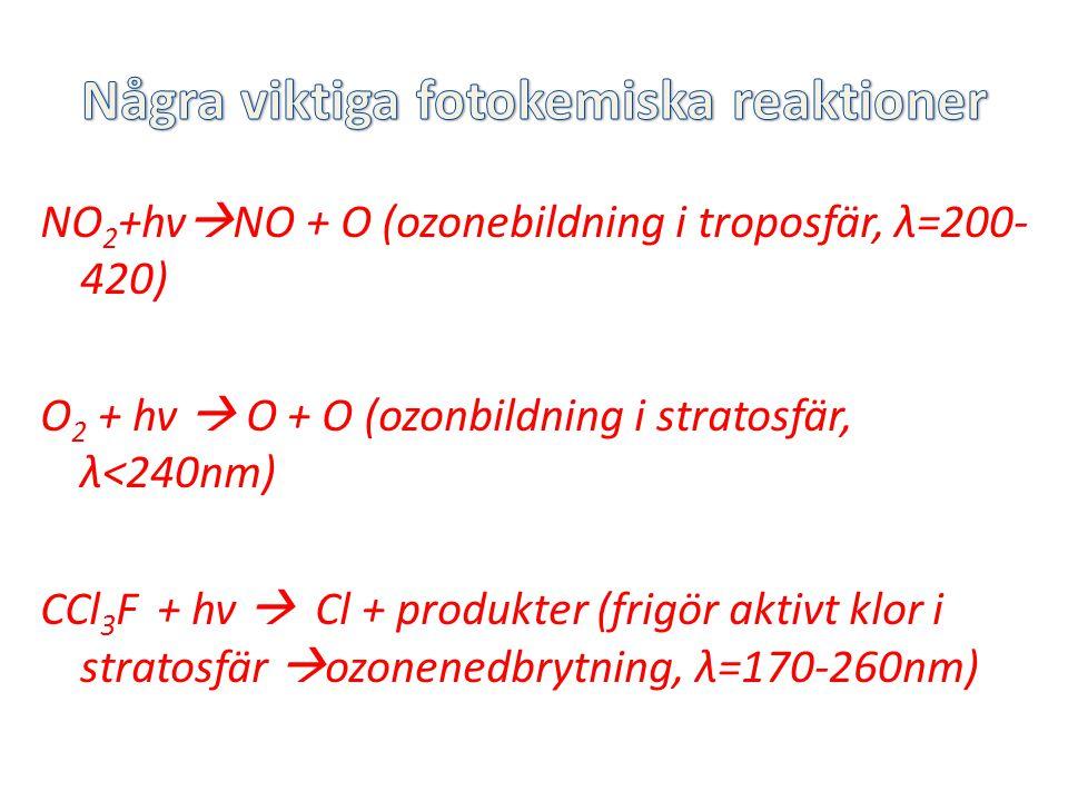NO 2 +hv  NO + O (ozonebildning i troposfär, λ=200- 420) O 2 + hv  O + O (ozonbildning i stratosfär, λ<240nm) CCl 3 F + hv  Cl + produkter (frigör aktivt klor i stratosfär  ozonenedbrytning, λ=170-260nm)