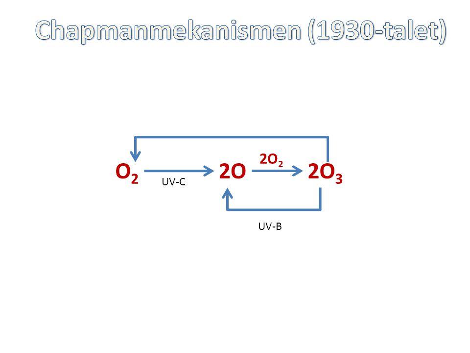 O2O2 2O2O 3 2O 2 UV-C UV-B