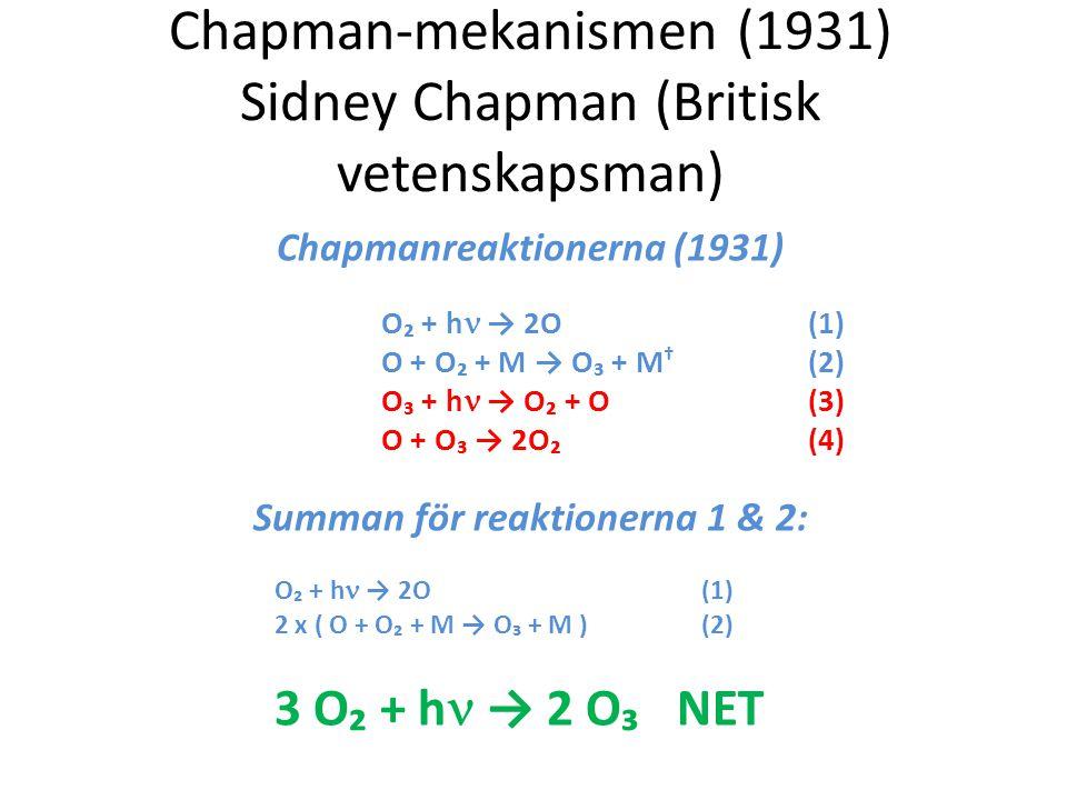 Chapman-mekanismen (1931) Sidney Chapman (Britisk vetenskapsman) Chapmanreaktionerna (1931) O₂ + h → 2O(1) O + O₂ + M → O₃ + M † (2) O₃ + h → O₂ + O(3