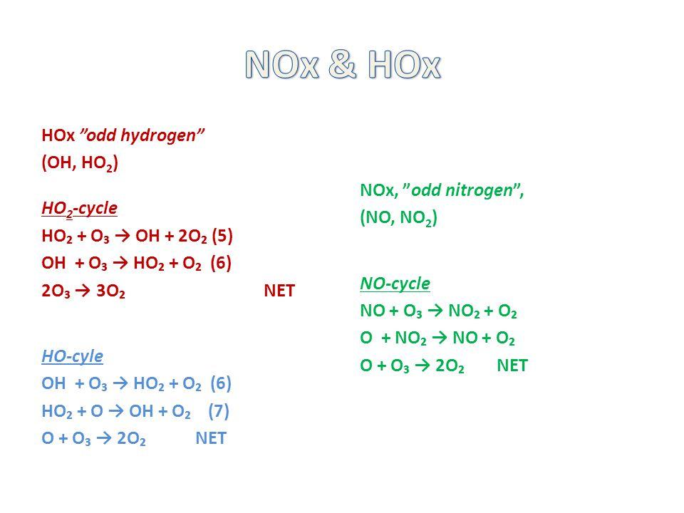 HOx odd hydrogen (OH, HO 2 ) HO 2 -cycle HO₂ + O₃ → OH + 2O₂ (5) OH + O₃ → HO₂ + O₂ (6) 2O₃ → 3O₂ NET HO-cyle OH + O₃ → HO₂ + O₂ (6) HO₂ + O → OH + O₂ (7) O + O₃ → 2O₂ NET NOx, odd nitrogen , (NO, NO 2 ) NO-cycle NO + O₃ → NO₂ + O₂ O + NO₂ → NO + O₂ O + O₃ → 2O₂NET