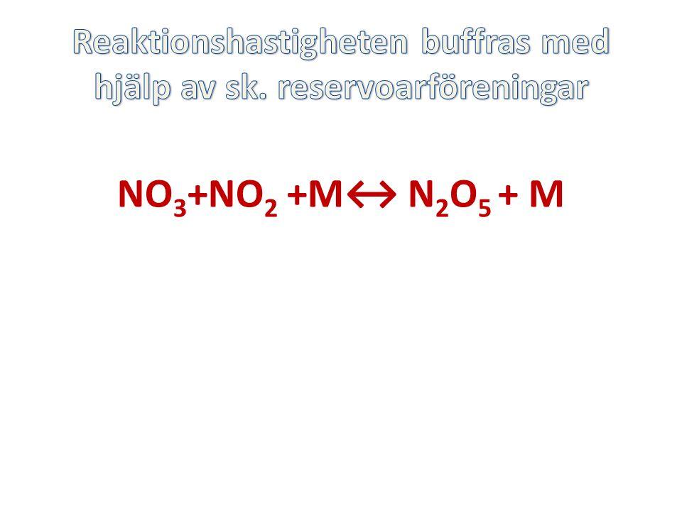 NO 3 +NO 2 +M↔ N 2 O 5 + M