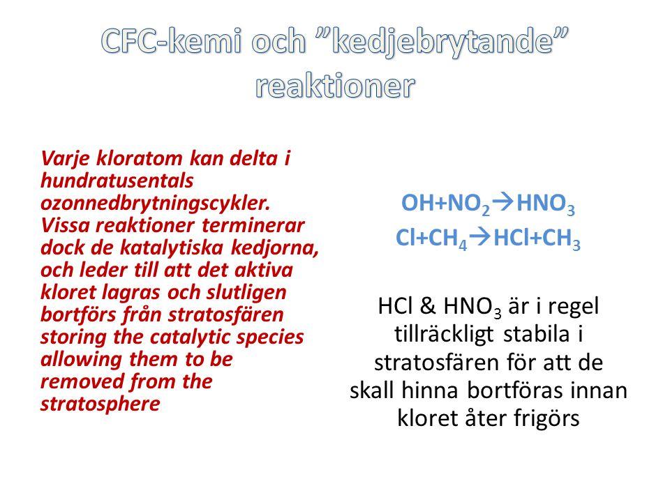Varje kloratom kan delta i hundratusentals ozonnedbrytningscykler. Vissa reaktioner terminerar dock de katalytiska kedjorna, och leder till att det ak