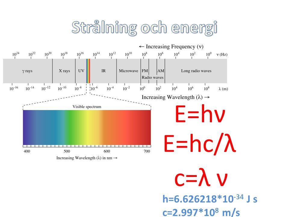 E=hν E=hc/λ c=λ ν h=6.626218*10 -34 J s c=2.997*10 8 m/s
