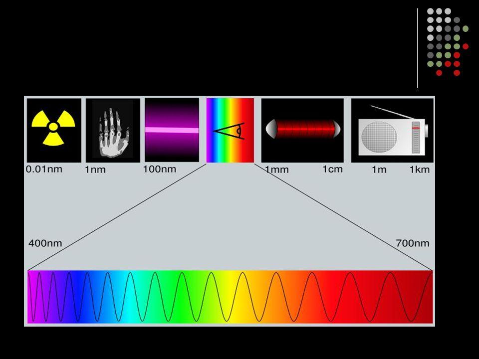 Foton Mycket mindre än en atom.