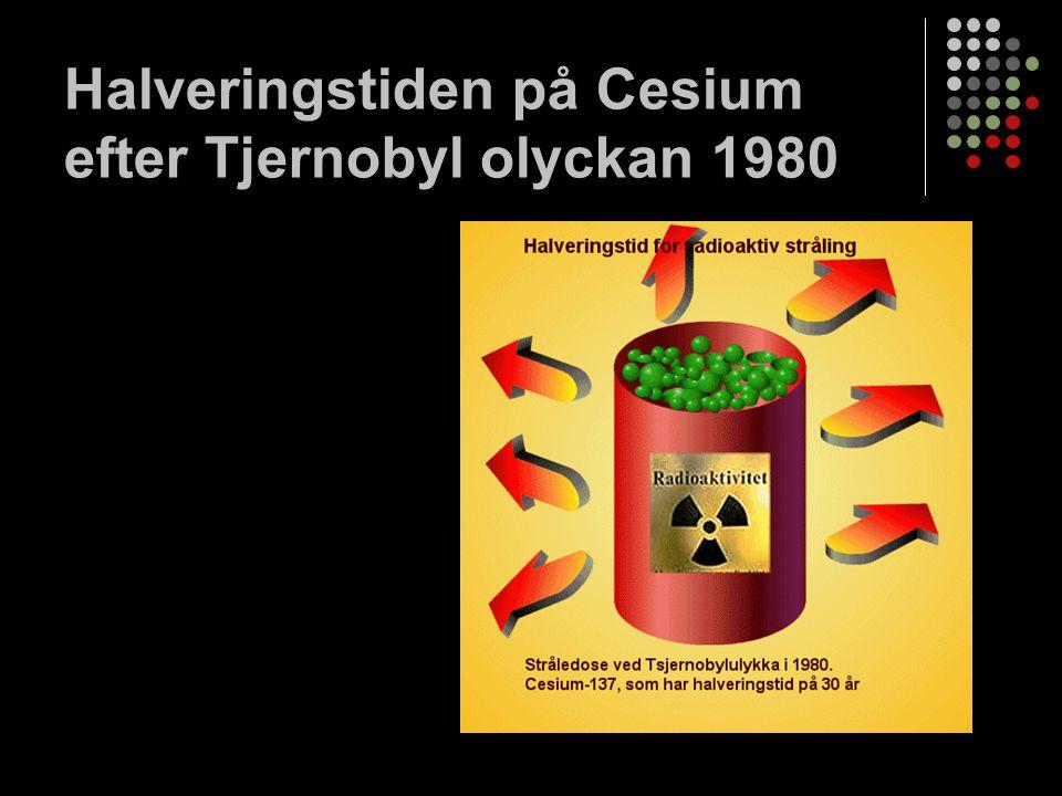 Halveringstiden på Cesium efter Tjernobyl olyckan 1980