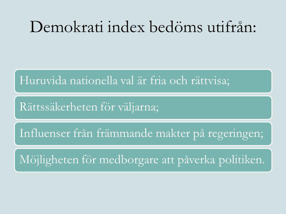 Demokrati index bedöms utifrån: Huruvida nationella val är fria och rättvisa;Rättssäkerheten för väljarna;Influenser från främmande makter på regering