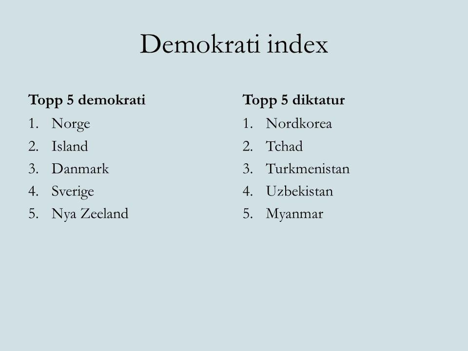 Demokrati index Topp 5 demokrati 1.Norge 2.Island 3.Danmark 4.Sverige 5.Nya Zeeland Topp 5 diktatur 1.Nordkorea 2.Tchad 3.Turkmenistan 4.Uzbekistan 5.