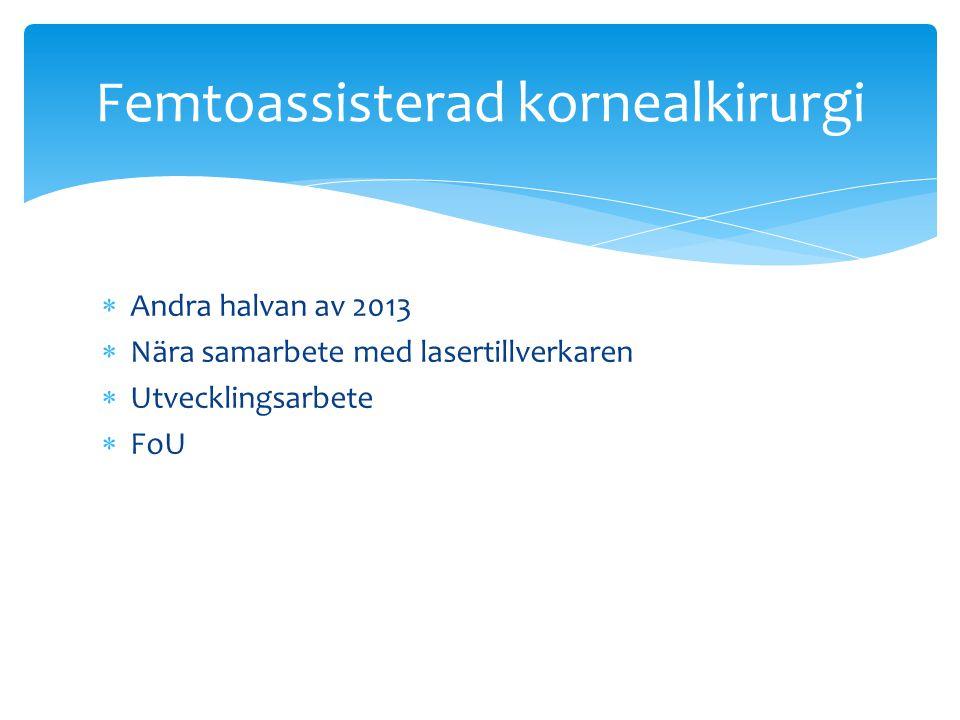  Andra halvan av 2013  Nära samarbete med lasertillverkaren  Utvecklingsarbete  FoU Femtoassisterad kornealkirurgi