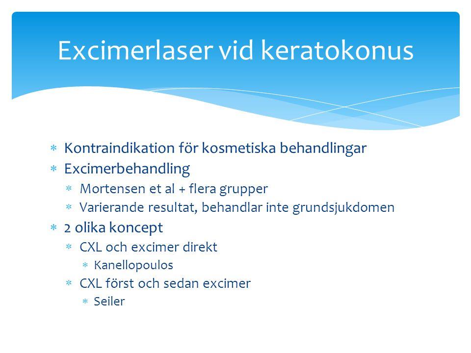  Kontraindikation för kosmetiska behandlingar  Excimerbehandling  Mortensen et al + flera grupper  Varierande resultat, behandlar inte grundsjukdo