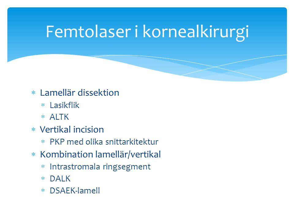  Lamellär dissektion  Lasikflik  ALTK  Vertikal incision  PKP med olika snittarkitektur  Kombination lamellär/vertikal  Intrastromala ringsegme