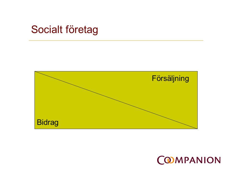 Socialt företag Försäljning Bidrag