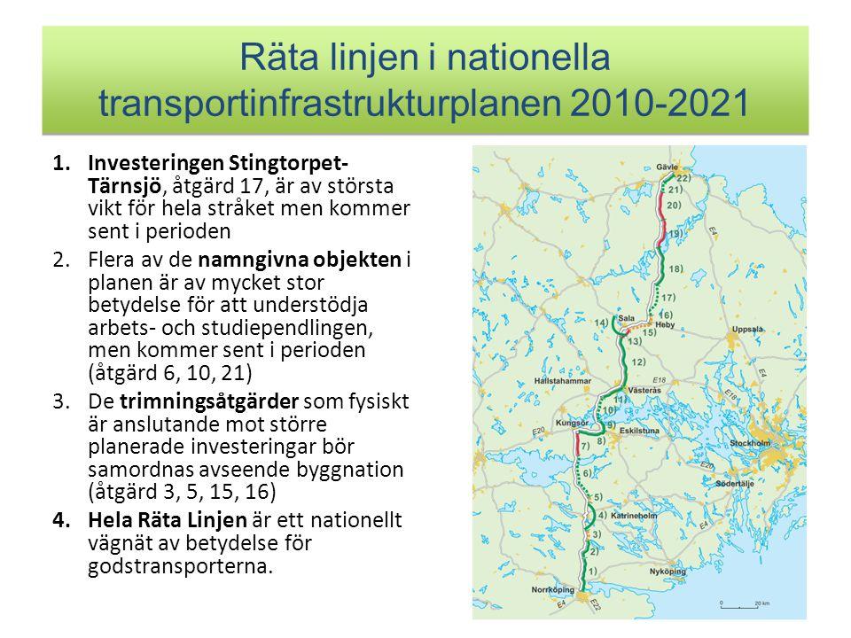 Räta linjen i nationella transportinfrastrukturplanen 2010-2021 1.Investeringen Stingtorpet- Tärnsjö, åtgärd 17, är av största vikt för hela stråket men kommer sent i perioden 2.Flera av de namngivna objekten i planen är av mycket stor betydelse för att understödja arbets- och studiependlingen, men kommer sent i perioden (åtgärd 6, 10, 21) 3.De trimningsåtgärder som fysiskt är anslutande mot större planerade investeringar bör samordnas avseende byggnation (åtgärd 3, 5, 15, 16) 4.Hela Räta Linjen är ett nationellt vägnät av betydelse för godstransporterna.