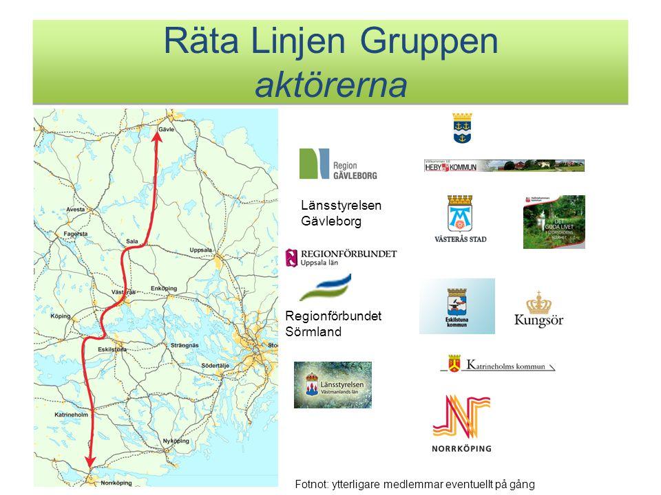 Räta Linjen Gruppen aktörerna Länsstyrelsen Gävleborg Regionförbundet Sörmland Fotnot: ytterligare medlemmar eventuellt på gång