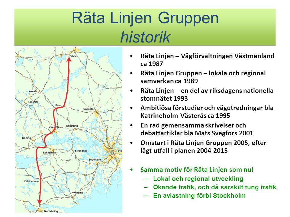 Räta Linjen Gruppen historik Räta Linjen – Vägförvaltningen Västmanland ca 1987 Räta Linjen Gruppen – lokala och regional samverkan ca 1989 Räta Linje