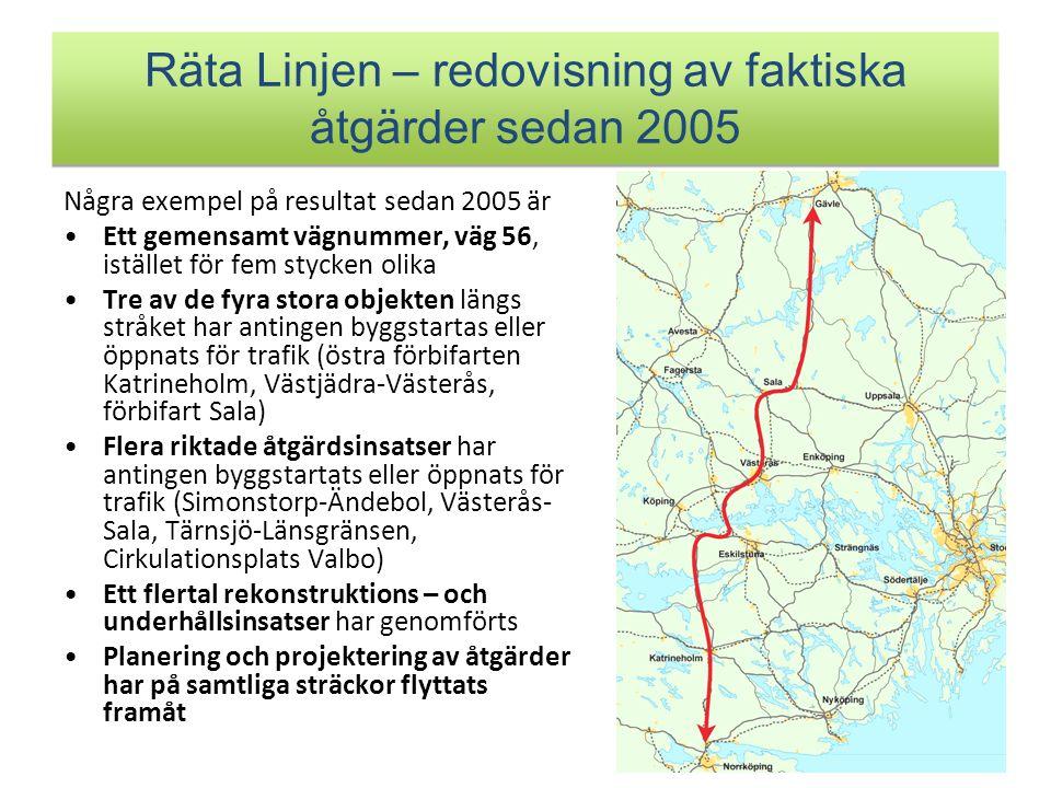 Räta Linjen – redovisning av faktiska åtgärder sedan 2005 Några exempel på resultat sedan 2005 är Ett gemensamt vägnummer, väg 56, istället för fem stycken olika Tre av de fyra stora objekten längs stråket har antingen byggstartas eller öppnats för trafik (östra förbifarten Katrineholm, Västjädra-Västerås, förbifart Sala) Flera riktade åtgärdsinsatser har antingen byggstartats eller öppnats för trafik (Simonstorp-Ändebol, Västerås- Sala, Tärnsjö-Länsgränsen, Cirkulationsplats Valbo) Ett flertal rekonstruktions – och underhållsinsatser har genomförts Planering och projektering av åtgärder har på samtliga sträckor flyttats framåt