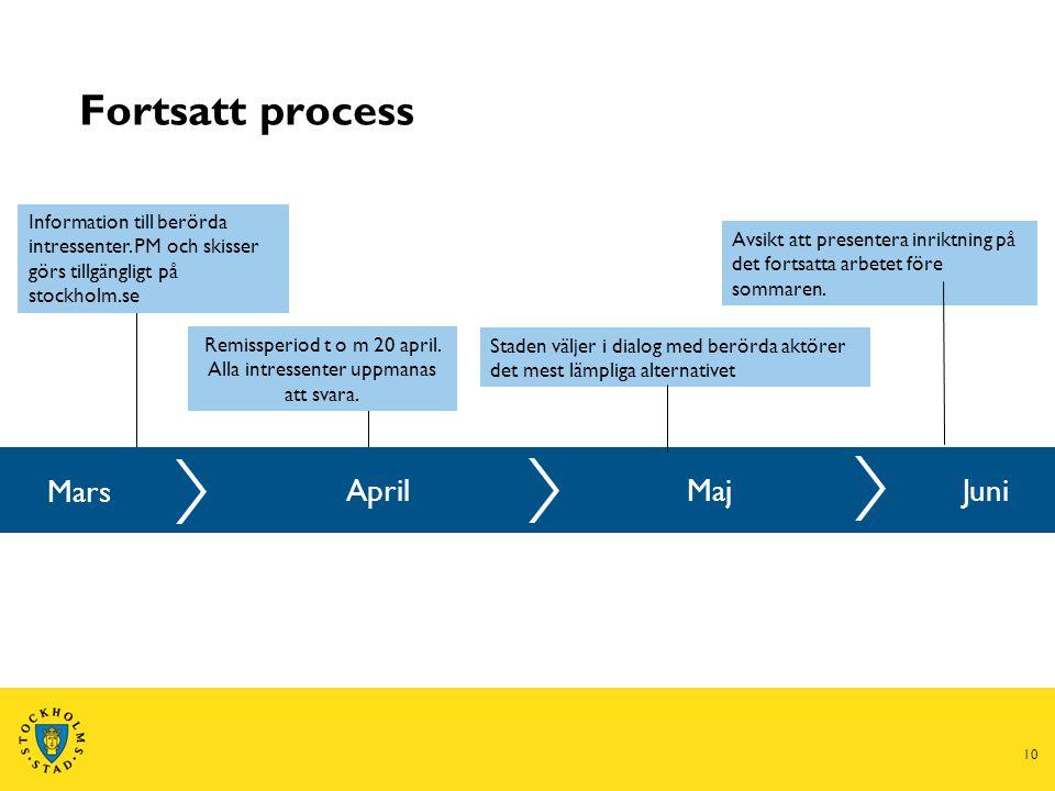 10 Fortsatt process AprilMaj Mars Remissperiod t o m 20 april. Alla intressenter uppmanas att svara. Juni Staden väljer i dialog med berörda aktörer d