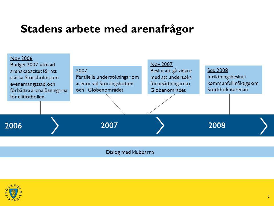2 Stadens arbete med arenafrågor 20072008 2006 Nov 2006 Budget 2007: utökad arenakapacitet för att stärka Stockholm som evenemangsstad, och förbättra