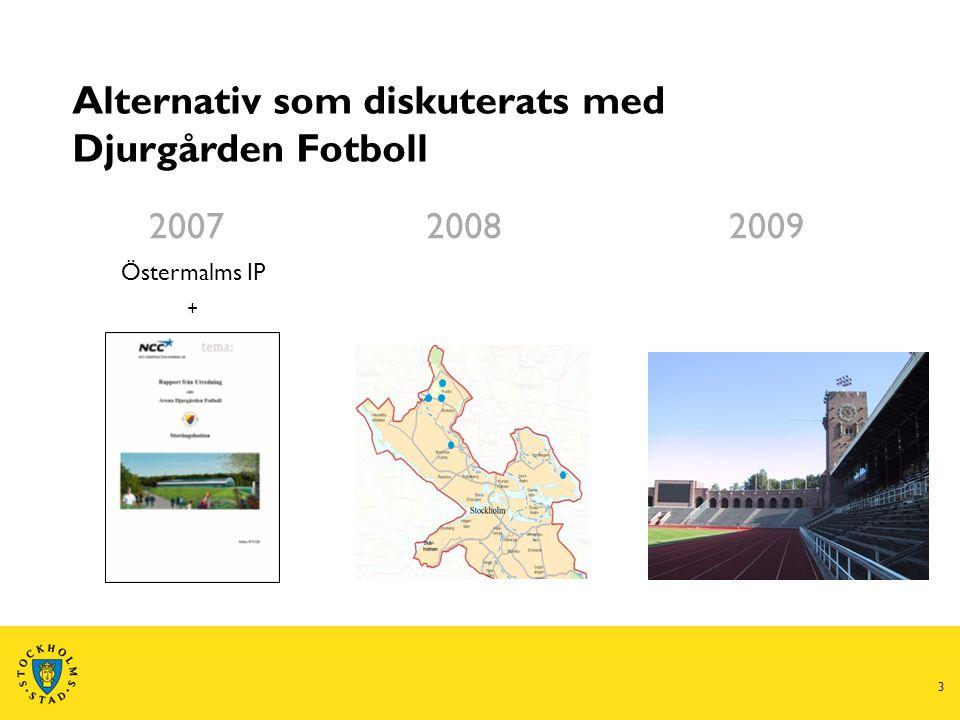 3 Alternativ som diskuterats med Djurgården Fotboll 200720082009 Östermalms IP +