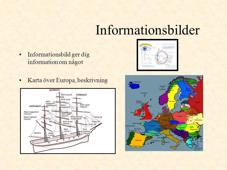Informationsbilder Informationsbild ger dig information om något Karta över Europa, beskrivning