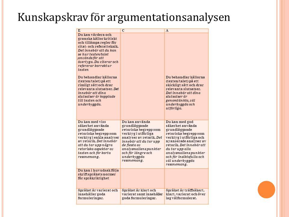 Kunskapskrav för argumentationsanalysen ECA Du kan värdera och granska källor kritiskt och tillämpa regler för citat- och referatteknik. Det innebär a