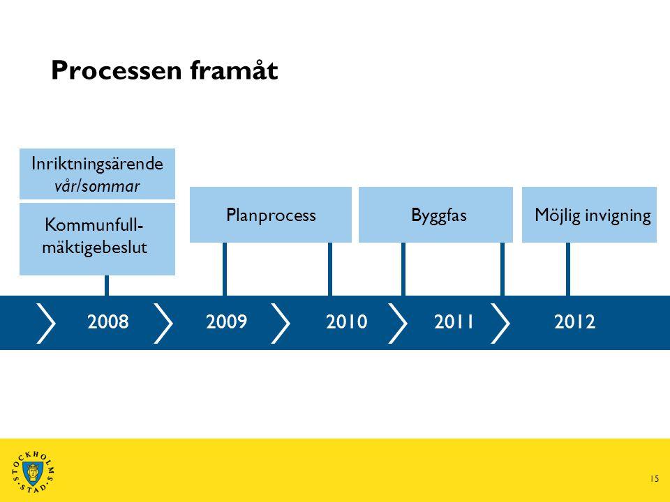 15 Processen framåt 20082009201020112012 Inriktningsärende vår/sommar PlanprocessByggfasMöjlig invigning Kommunfull- mäktigebeslut