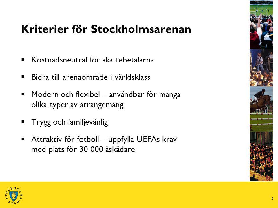 6 Kriterier för Stockholmsarenan  Kostnadsneutral för skattebetalarna  Bidra till arenaområde i världsklass  Modern och flexibel – användbar för många olika typer av arrangemang  Trygg och familjevänlig  Attraktiv för fotboll – uppfylla UEFAs krav med plats för 30 000 åskådare