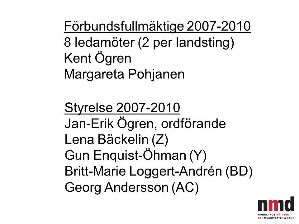 Styrelse 2007-2010 Jan-Erik Ögren, ordförande Lena Bäckelin (Z) Gun Enquist-Öhman (Y) Britt-Marie Loggert-Andrén (BD) Georg Andersson (AC) Förbundsful
