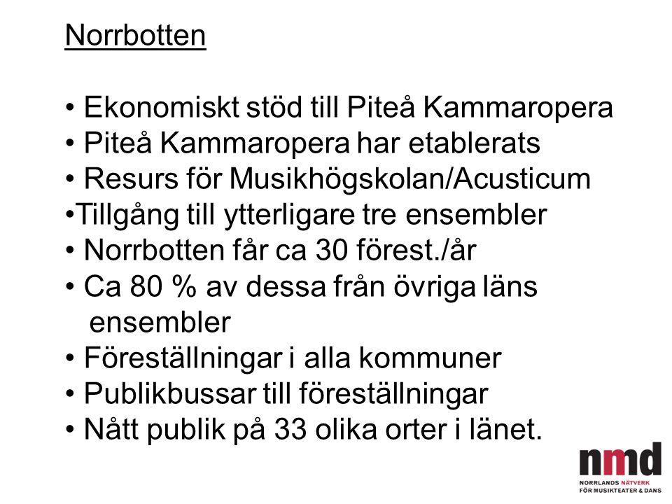Norrbotten Ekonomiskt stöd till Piteå Kammaropera Piteå Kammaropera har etablerats Resurs för Musikhögskolan/Acusticum Tillgång till ytterligare tre e