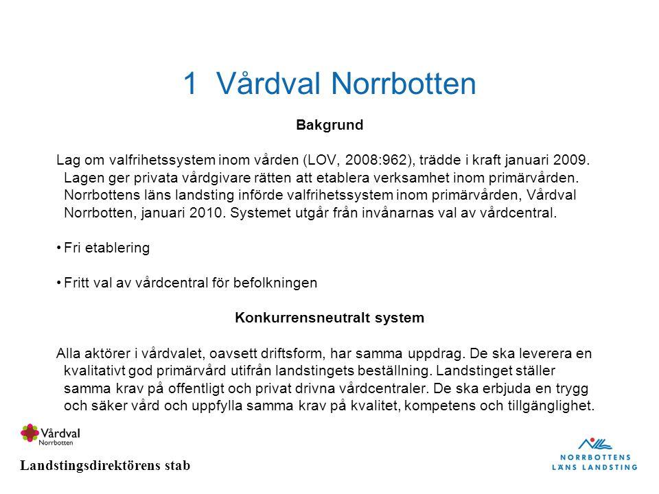 Landstingsdirektörens stab 1 Vårdval Norrbotten Bakgrund Lag om valfrihetssystem inom vården (LOV, 2008:962), trädde i kraft januari 2009. Lagen ger p