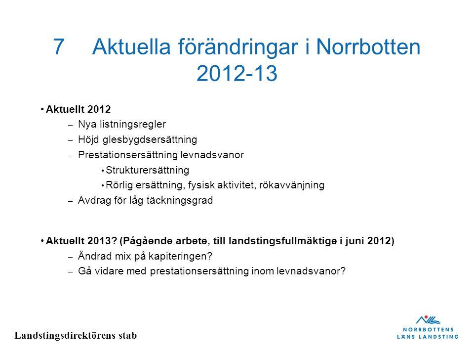 Landstingsdirektörens stab 7Aktuella förändringar i Norrbotten 2012-13 Aktuellt 2012 – Nya listningsregler – Höjd glesbygdsersättning – Prestationsers