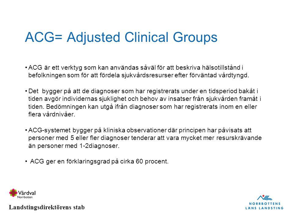 Landstingsdirektörens stab ACG= Adjusted Clinical Groups ACG är ett verktyg som kan användas såväl för att beskriva hälsotillstånd i befolkningen som