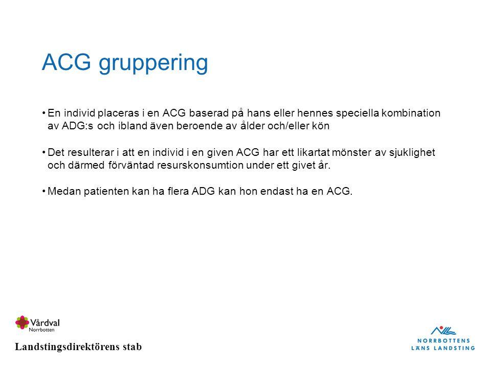 Landstingsdirektörens stab ACG gruppering En individ placeras i en ACG baserad på hans eller hennes speciella kombination av ADG:s och ibland även ber