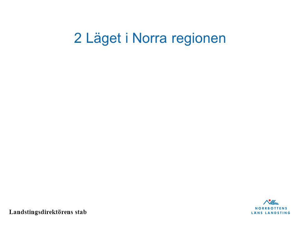 Landstingsdirektörens stab 2 Läget i Norra regionen