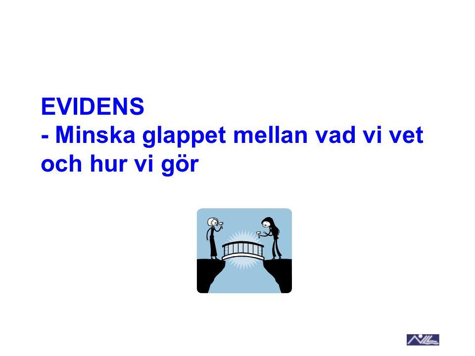EVIDENS - Minska glappet mellan vad vi vet och hur vi gör Fyra EBV utbildare inom NLL Lena Jonsson Övertandläkare, Tandvårdens kompetenscentrum.