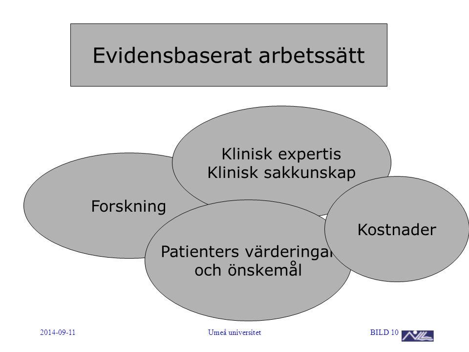 2014-09-11Umeå universitetBILD 10 Forskning Klinisk expertis Klinisk sakkunskap Patienters värderingar och önskemål Evidensbaserat arbetssätt Kostnade