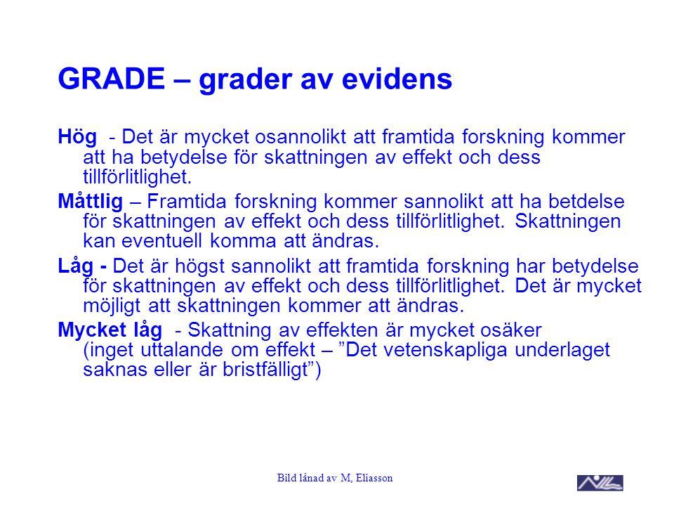 Bild lånad av M, Eliasson GRADE – grader av evidens Hög - Det är mycket osannolikt att framtida forskning kommer att ha betydelse för skattningen av e