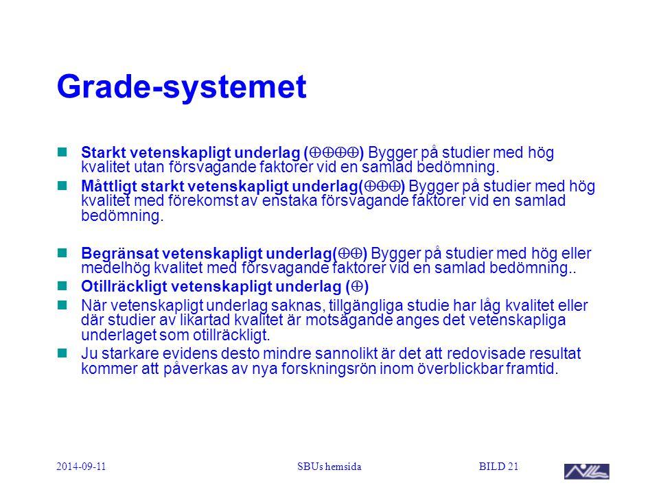2014-09-11SBUs hemsidaBILD 21 Grade-systemet Starkt vetenskapligt underlag (  ) Bygger på studier med hög kvalitet utan försvagande faktorer vid e