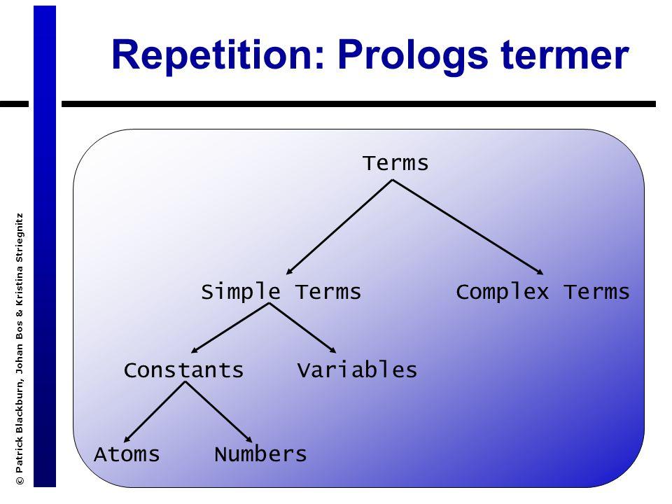 © Patrick Blackburn, Johan Bos & Kristina Striegnitz Prolog och unifiering Prolog använder inte en standard unifieringsalgoritm Betrakta följande förfrågning: ?- father(X) = X.