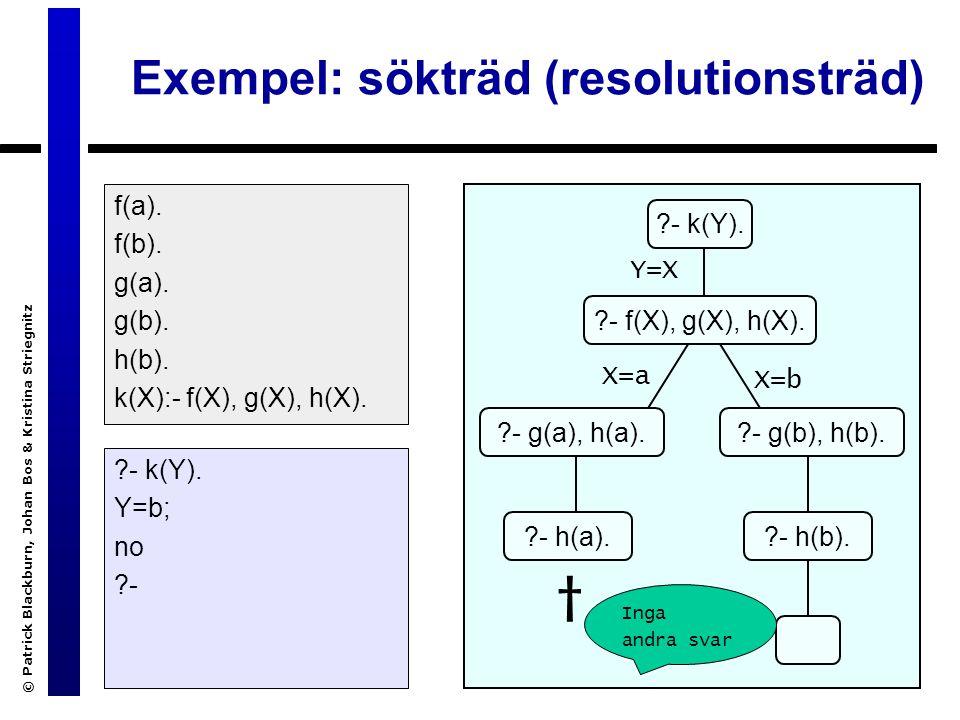 © Patrick Blackburn, Johan Bos & Kristina Striegnitz Exempel: sökträd (resolutionsträd) f(a).