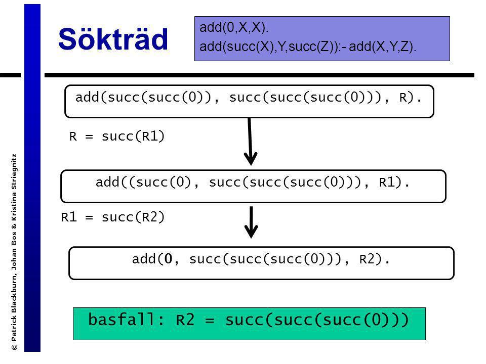 © Patrick Blackburn, Johan Bos & Kristina Striegnitz Sökträd add(succ(succ(0)), succ(succ(succ(0))), R).